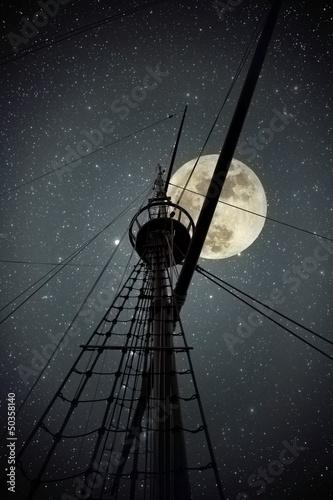In de dag Volle maan Discoveries