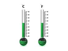 Thermometres Celsius Et Fahreneit Verts
