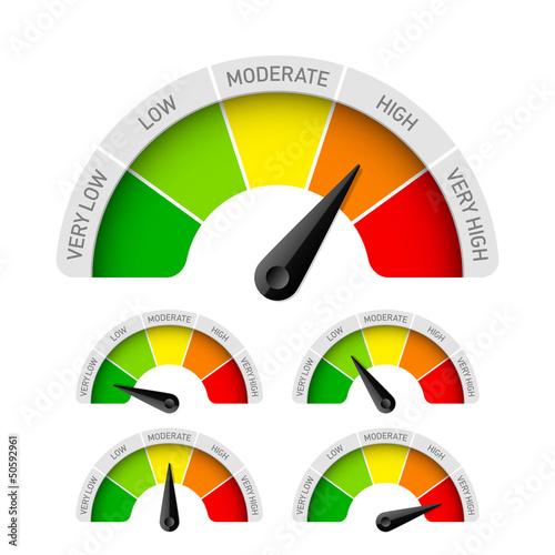 Fotografie, Obraz  Low, moderate, high - rating meter