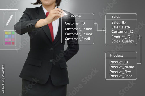 Leinwand Poster business woman drawing entity relation diagram (ERD)