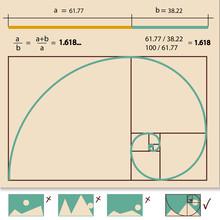 Golden Ratio, Golden Proportion