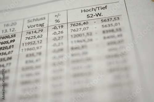 Fotografia  52 Wochen Hoch/Tief Liste Aktien