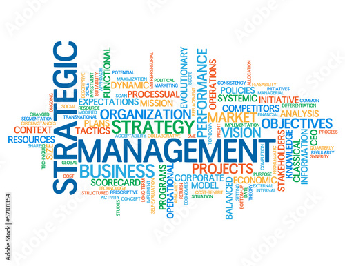 STRATEGIC MANAGEMENT Tag Cloud (lean business strategy