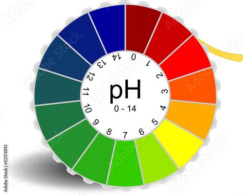 Photo papier pH