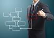canvas print picture - business man writing process flowchart diagram