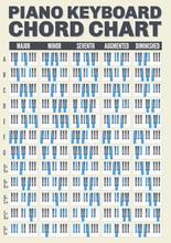 Piano Keyboard Chord Chart