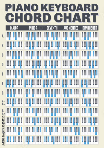 Photo Piano Keyboard Chord Chart