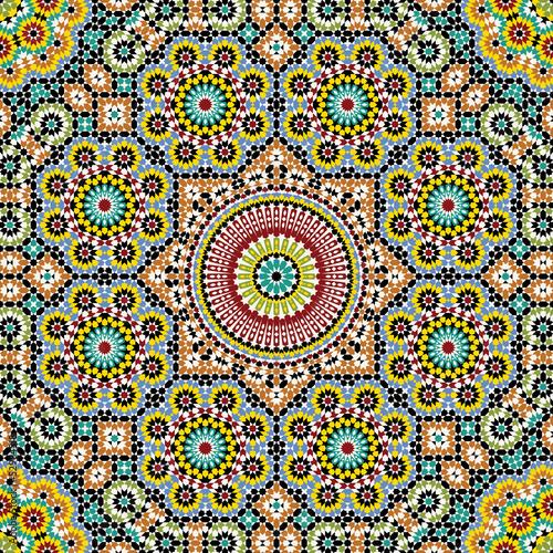 Akram Morocco Pattern Three