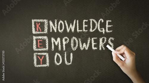 Fotografía  Knowledge Empowers You Chalk Illustration
