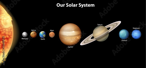Canvas Print The Solar System