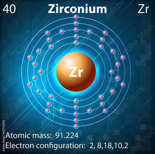 Valokuva  Zirconium