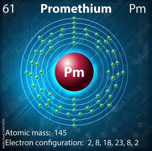 Papel de parede  Promethium