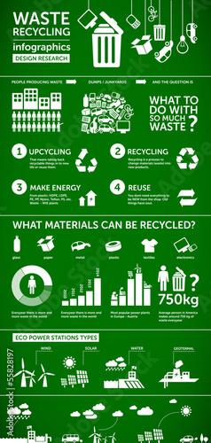 Fotografia, Obraz  waste info graphics - ecology / energy background