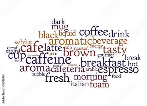 chmura-tekstu-kawy