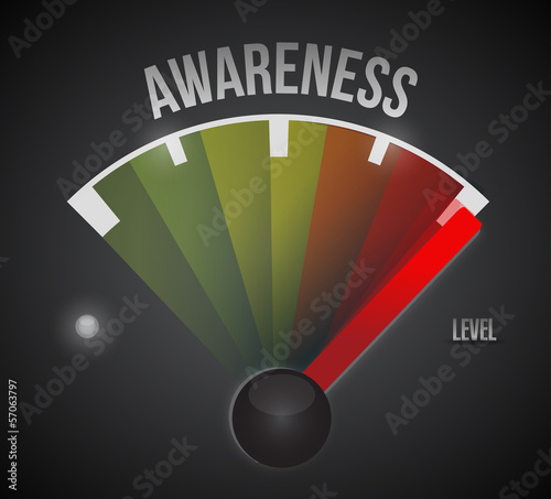 Canvas-taulu awareness level measure meter from low to high