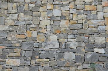 Ściana, tekstura, kamienie