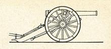Cannon 1877