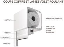 Coupe Volet Roulant