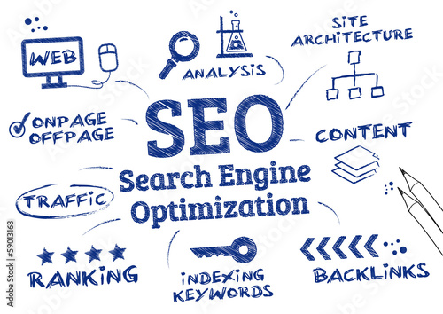 Fotografie, Obraz  SEO Search Engine Optimization, Ranking algorithm