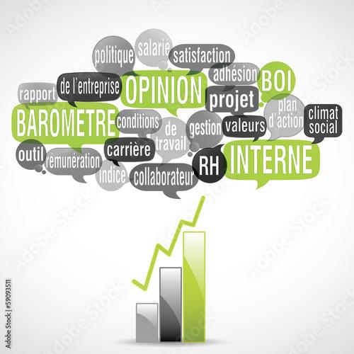 Photo nuage de mots bulles & graph : BOI (cs5)