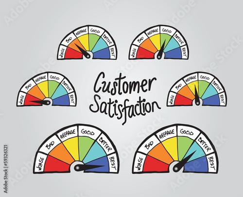 Pinturas sobre lienzo  Customer satisfaction illustrations