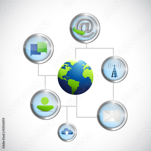 Fototapeta globe technology communication diagram obraz na płótnie