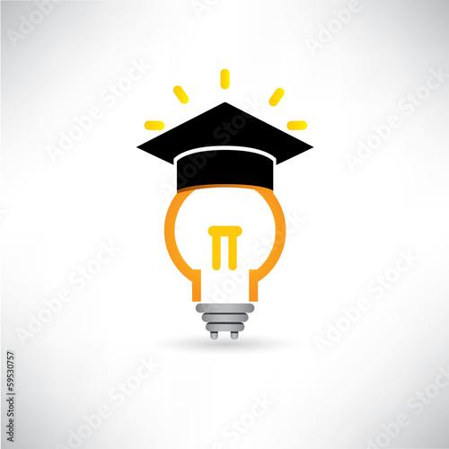 Photo creative, idea bulb, wisdom concept