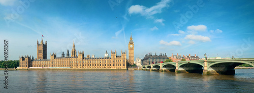 panorame-londynu