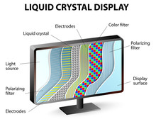 Cross-section Of An LCD Display