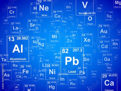 Cuadros en Lienzo Elements Background