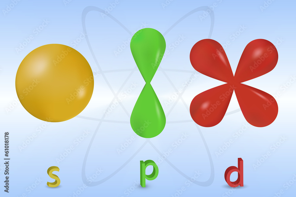 Photo  Atomic orbitals