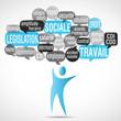 nuage de mots : législation sociale (cs5) carré
