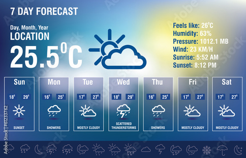 Weather forecast interface with icon set Fototapet