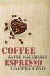 Kaffee Schild