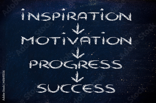 Fotografía  business vision: inspiration, motivation, progress, success
