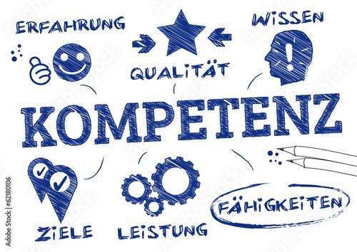 Láminas  Kompetenz Konzept