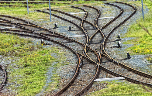 Poster Voies ferrées railroad tracks