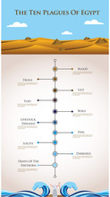 Timeline Infographics - Ten Pl...