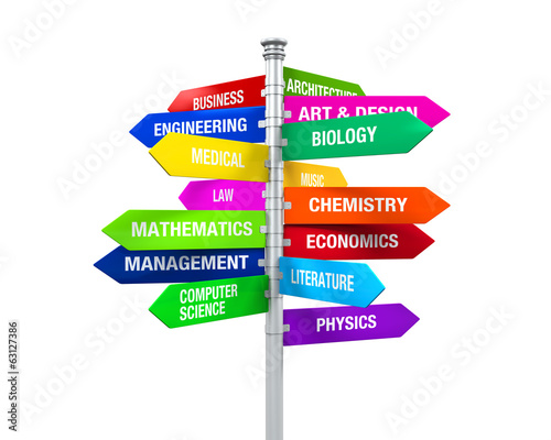 Photo Colorful Direction Sign of Majors