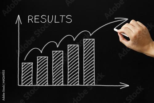 Fotografía  Results Graph Blackboard
