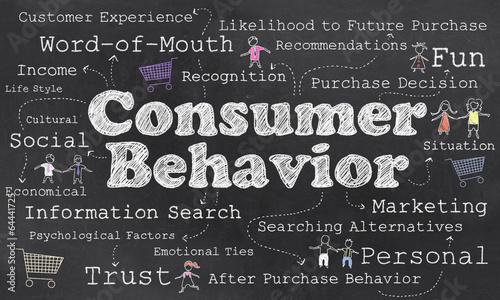 Fotografía  Words of Consumer Behavior