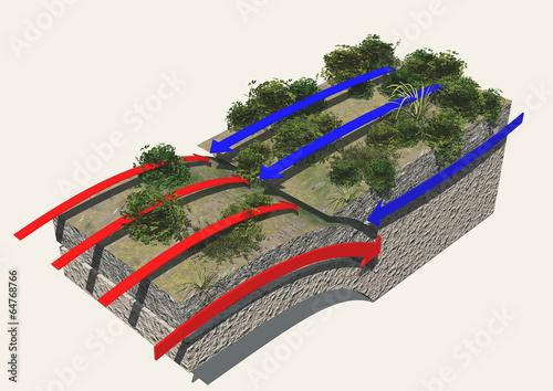 Fotografia, Obraz  Placche tettoniche, margine convergente, terremoti