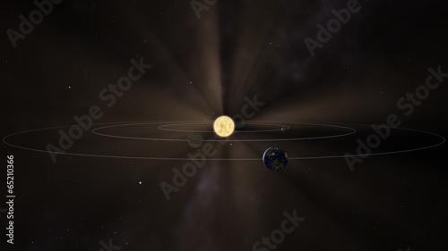 Innere Sonnensystem - Sonne, Merkur, Venus, Erde Canvas Print