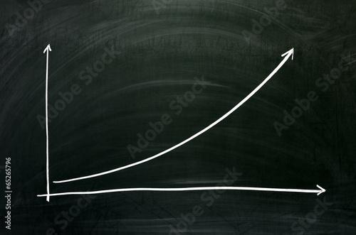 Fotografie, Obraz  Exponential growth chart