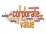 Corporate value word cloud