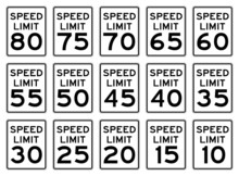 Speed Signs Set