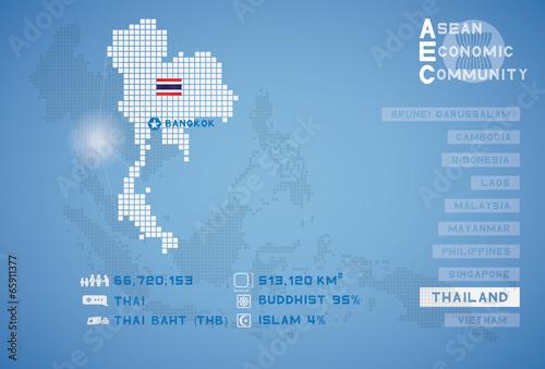 Obraz na plátne  Thailand