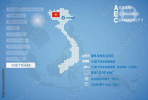 Fotografia, Obraz  Vietnam