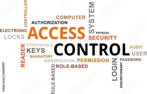 Photo word cloud - access control