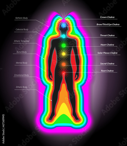 auras and chakras Canvas Print